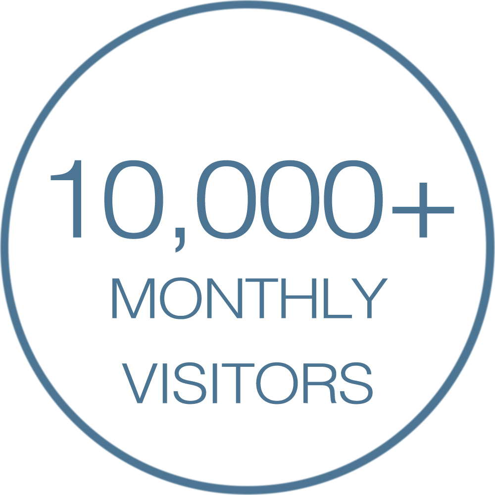 Monthly Website Visitors